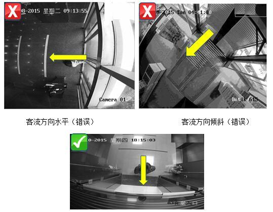 双目客流摄像机产品方案(江西星火网防科技)(图4)