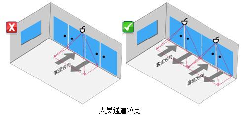 双目客流摄像机产品方案(江西星火网防科技)(图6)