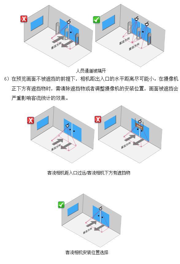 双目客流摄像机产品方案(江西星火网防科技)(图7)