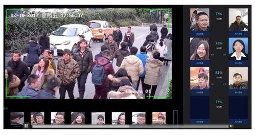智能视频分析系统解决方案(星火网防科技)(图3)