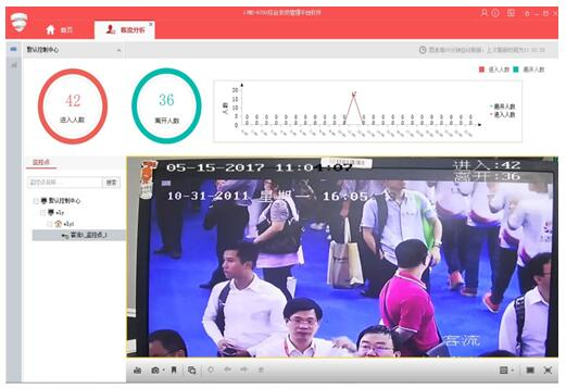 智能视频分析系统解决方案(星火网防科技)(图16)