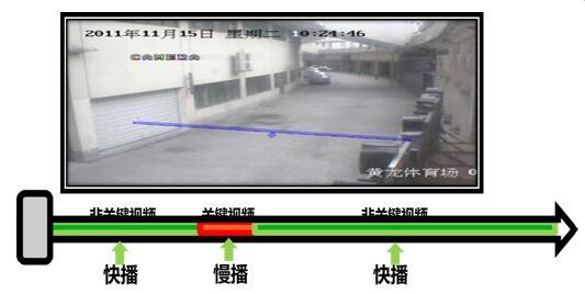 智能视频分析系统解决方案(星火网防科技)(图24)